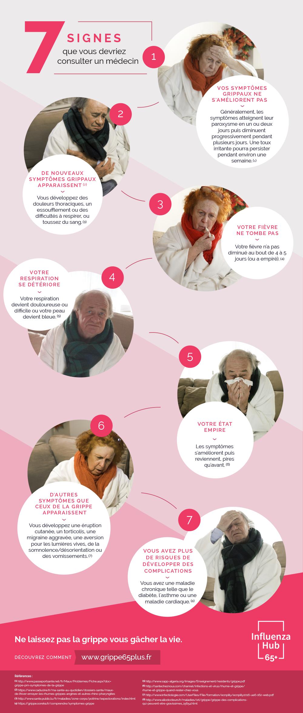 7 signes qu'il faut consulter son médecin